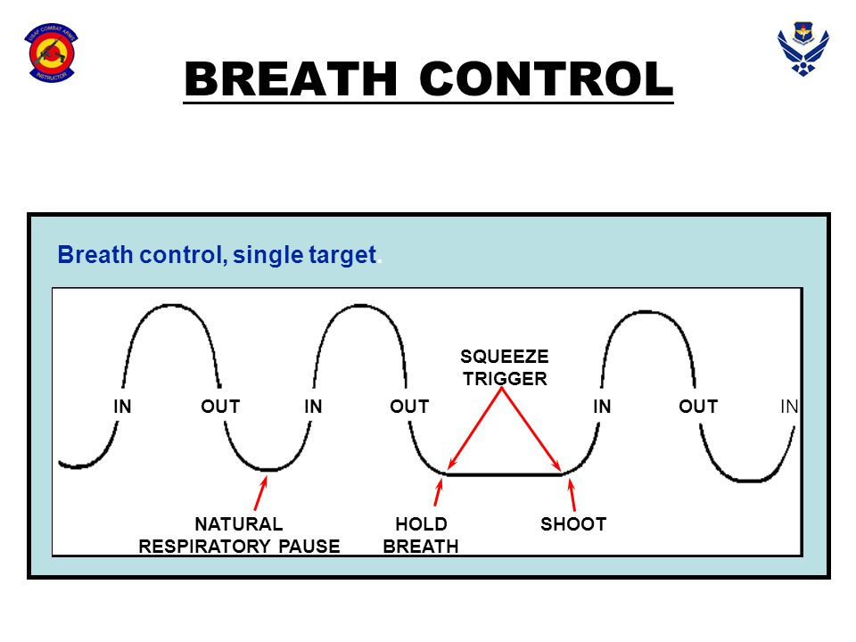 BREATH CONTROL Breath control, single target. SQUEEZE TRIGGER IN OUT