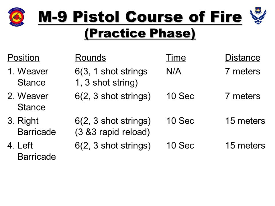 M-9 Pistol Course of Fire (Practice Phase)