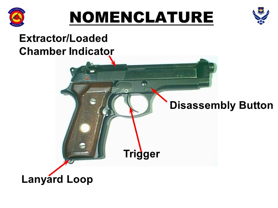 NOMENCLATURE Extractor/Loaded Chamber Indicator Disassembly Button