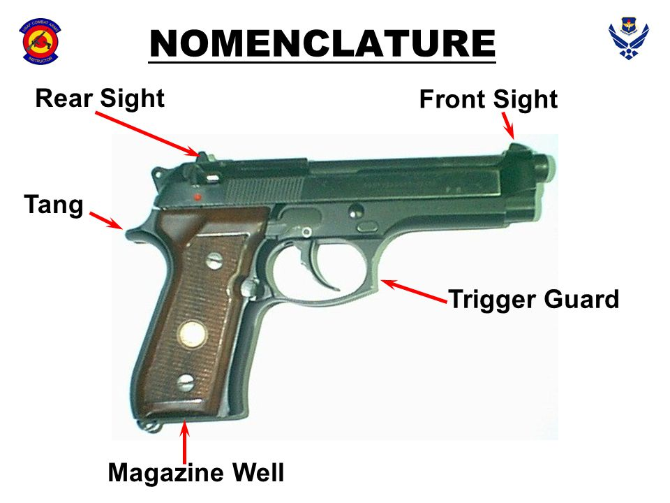 NOMENCLATURE Rear Sight Front Sight Tang Trigger Guard Magazine Well
