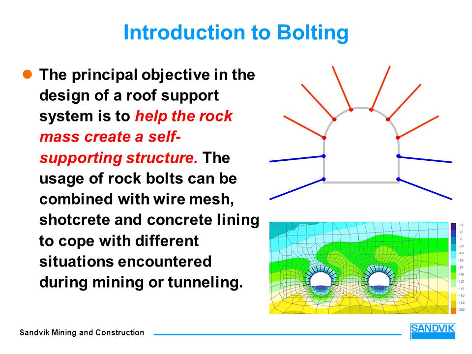 Introduction to Bolting