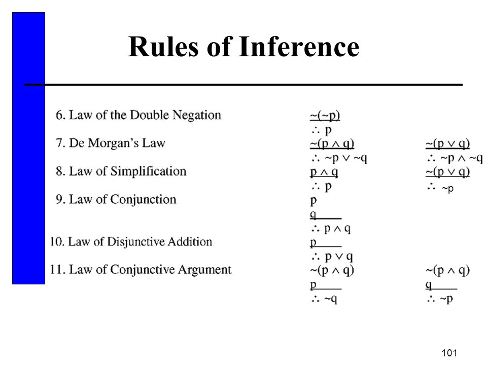 Rules of Inference ~p