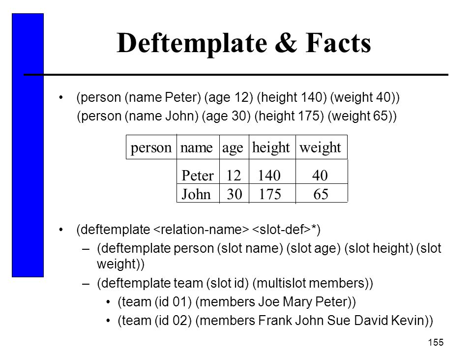 Deftemplate & Facts person name age height weight Peter 12 140 40