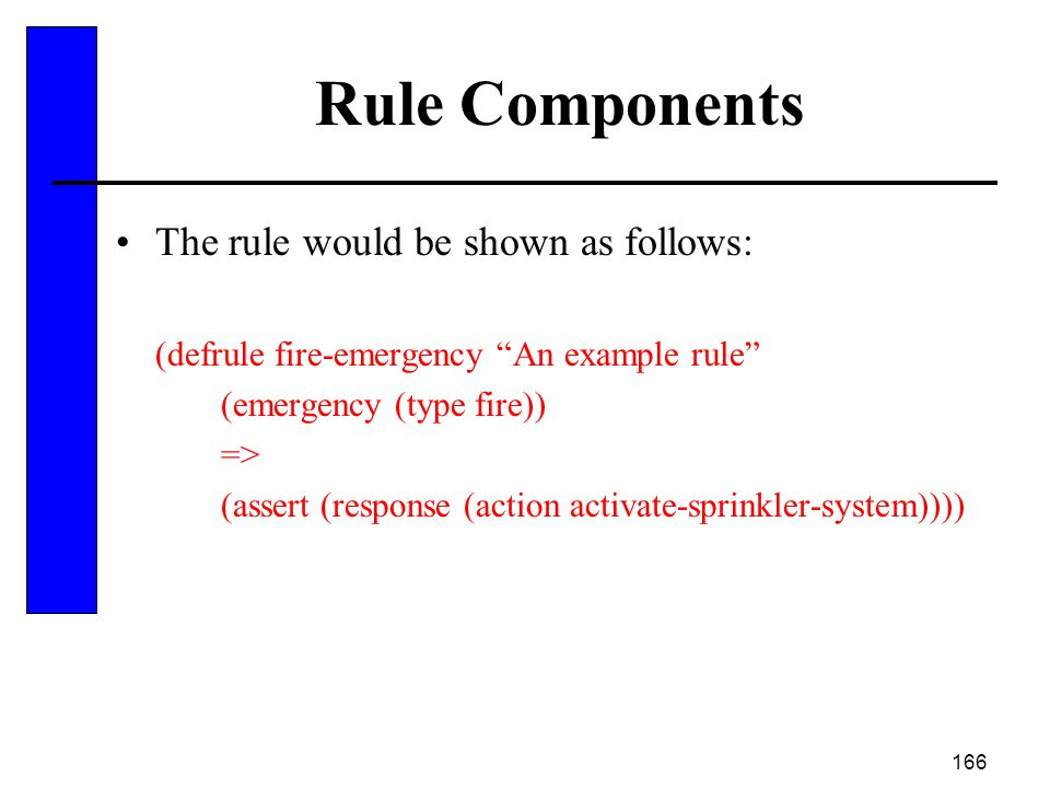 Rule Components The rule would be shown as follows:
