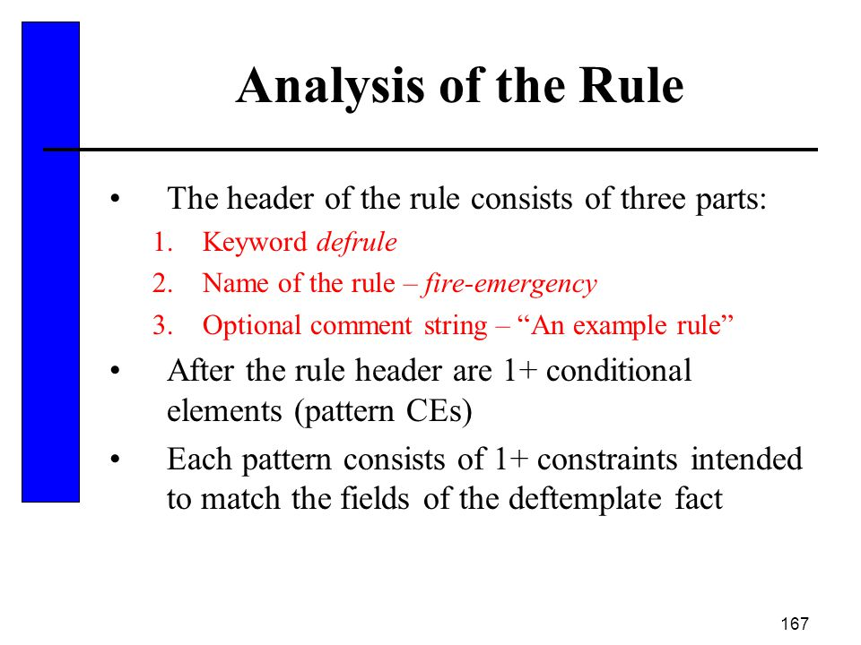 Analysis of the Rule The header of the rule consists of three parts: