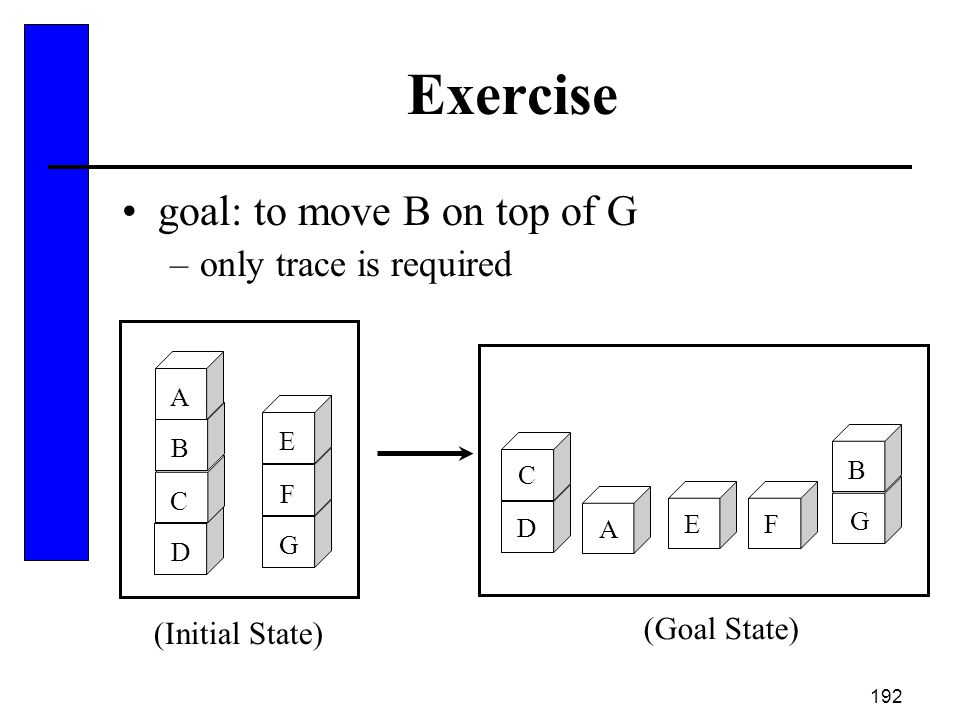 Exercise goal: to move B on top of G only trace is required