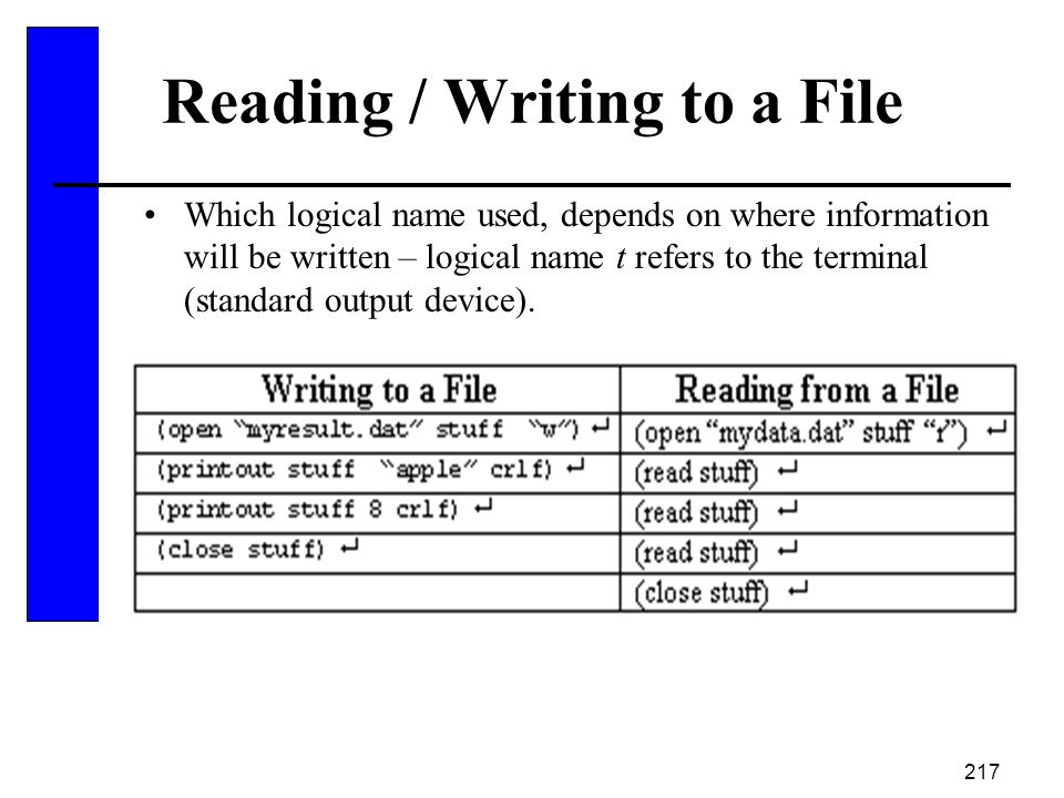 Reading / Writing to a File