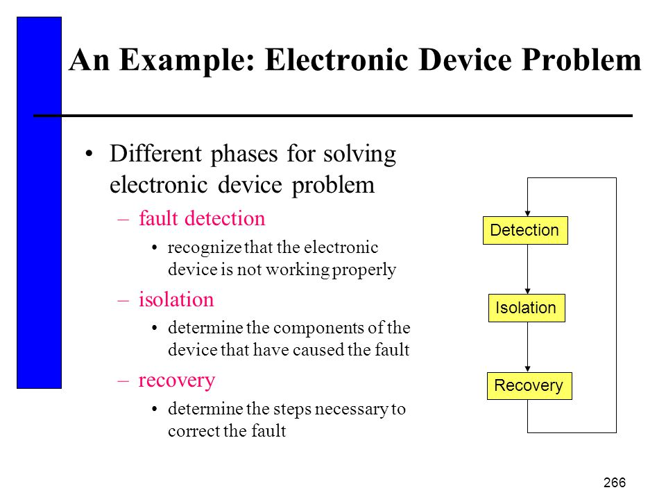 An Example: Electronic Device Problem