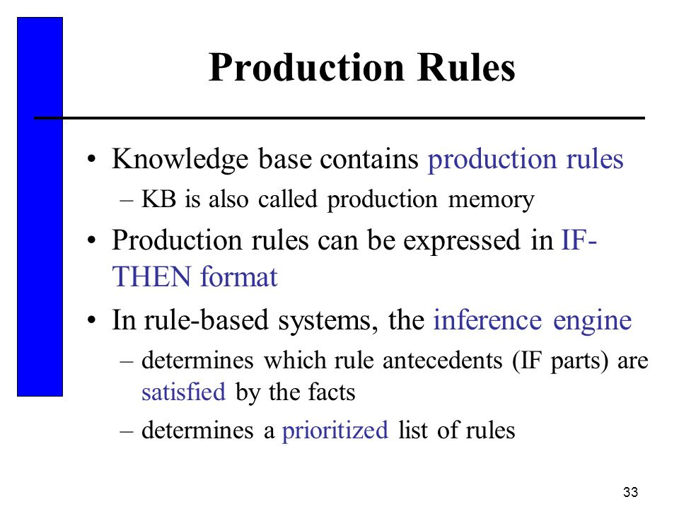 Production Rules Knowledge base contains production rules