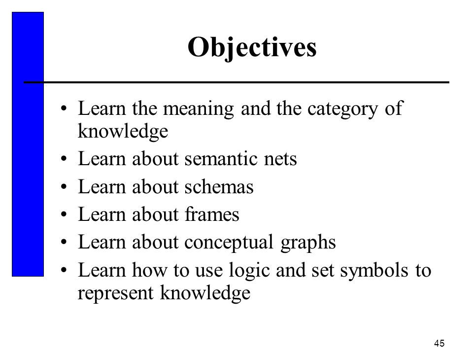 Objectives Learn the meaning and the category of knowledge
