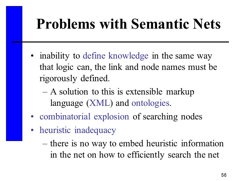Problems with Semantic Nets