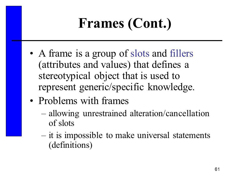 Frames (Cont.)