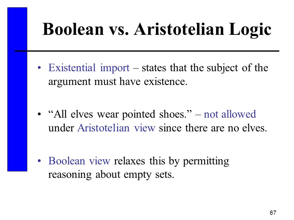 Boolean vs. Aristotelian Logic