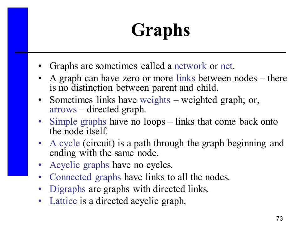 Graphs Graphs are sometimes called a network or net.
