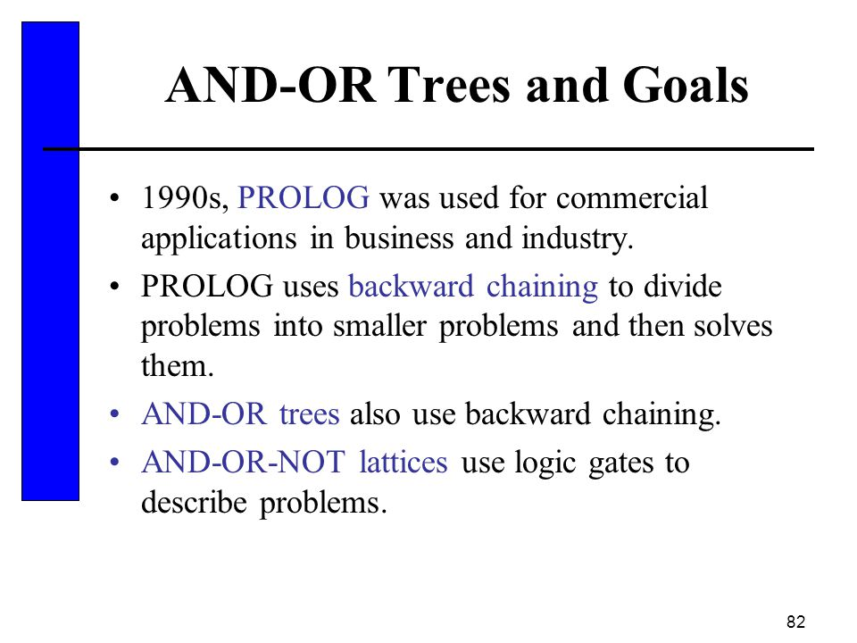AND-OR Trees and Goals 1990s, PROLOG was used for commercial applications in business and industry.
