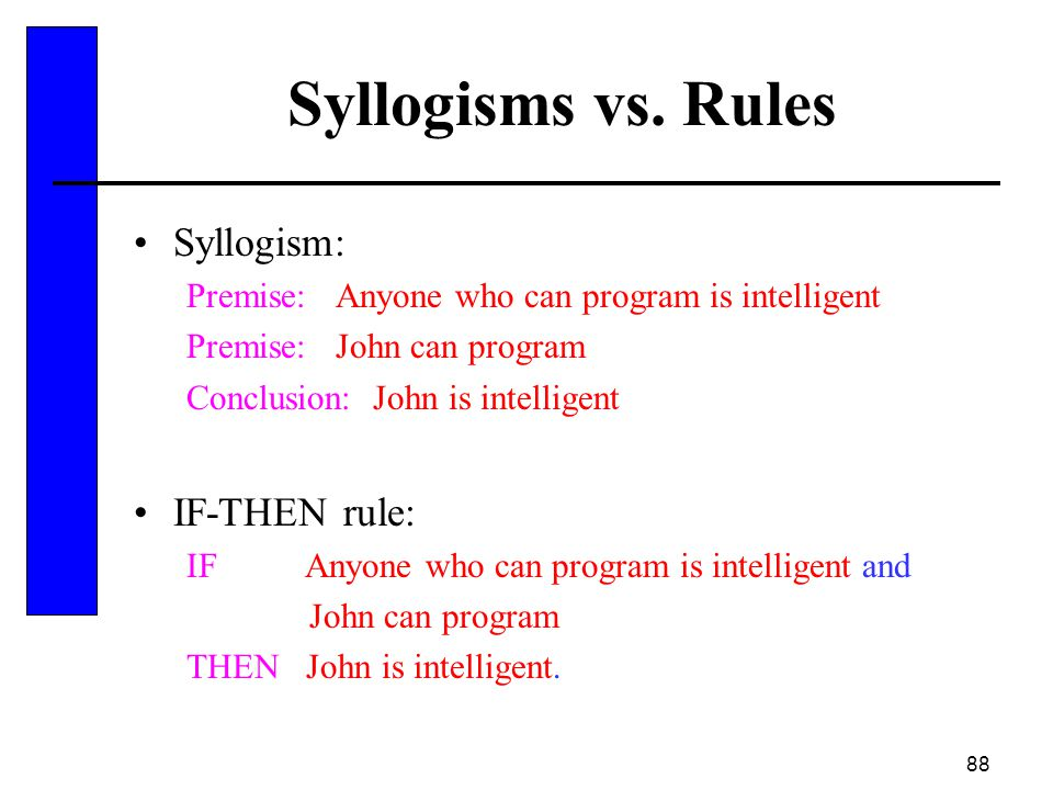 Syllogisms vs. Rules Syllogism: IF-THEN rule:
