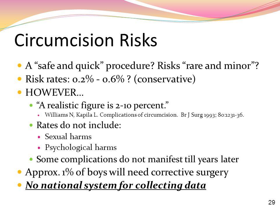 Circumcision Risks A safe and quick procedure Risks rare and minor Risk rates: 0.2% - 0.6% (conservative)