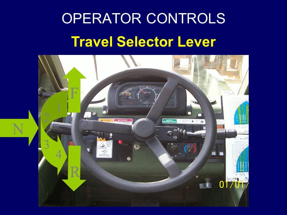 OPERATOR CONTROLS Travel Selector Lever F 1 2 3 4 N R