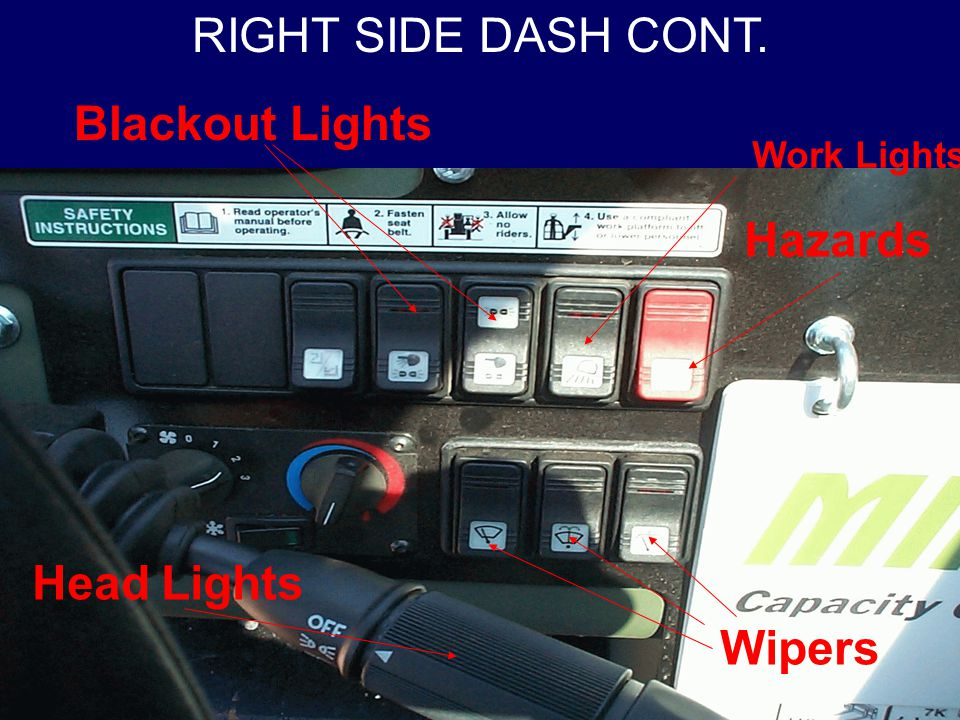 RIGHT SIDE DASH CONT. Blackout Lights Hazards Head Lights Wipers