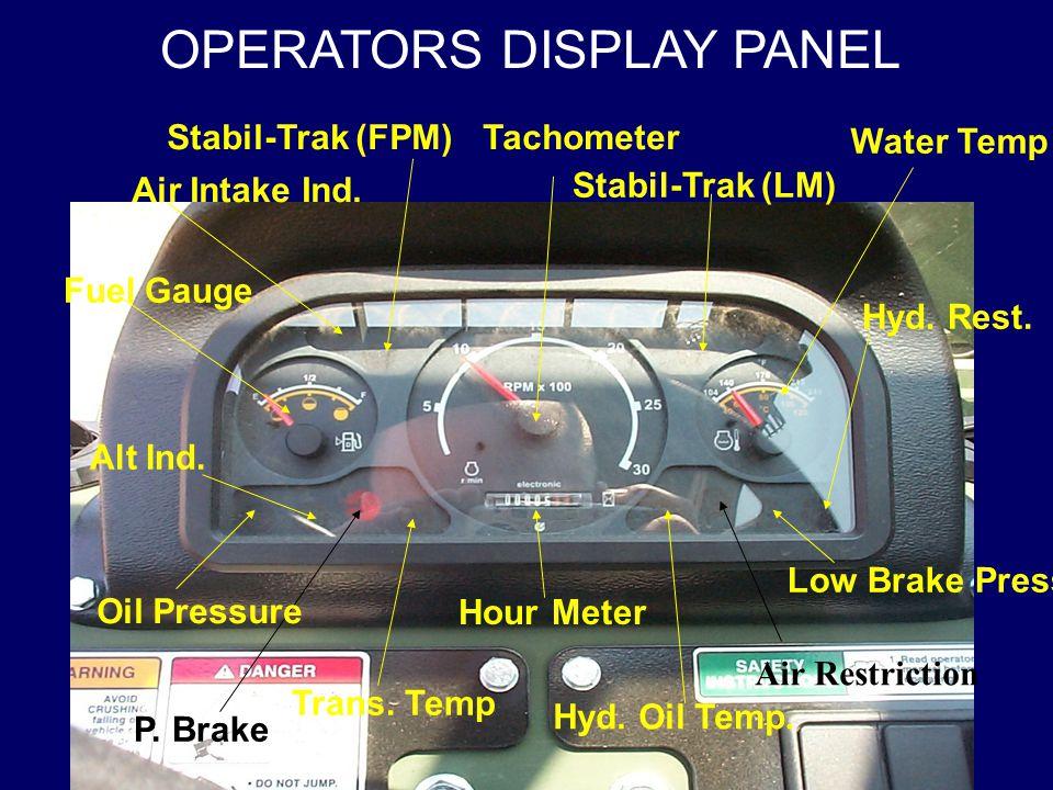 OPERATORS DISPLAY PANEL