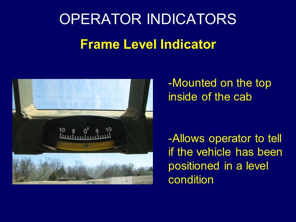 OPERATOR INDICATORS Frame Level Indicator