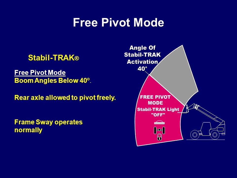 Free Pivot Mode Stabil-TRAK® Free Pivot Mode Boom Angles Below 40º.