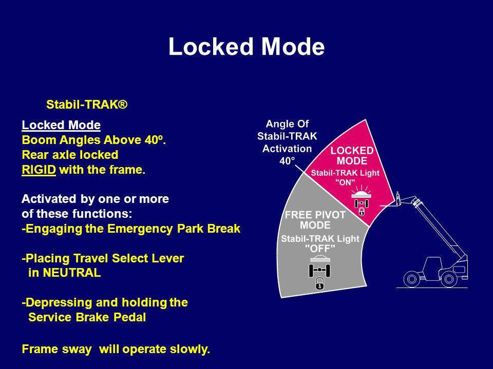 Locked Mode Stabil-TRAK® Locked Mode Boom Angles Above 40º.