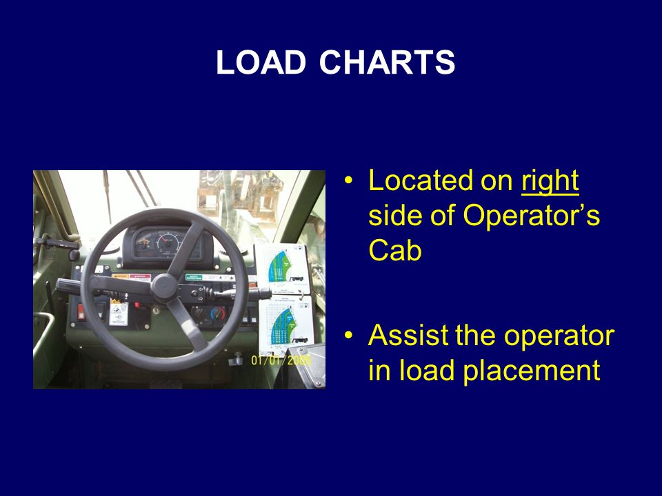 LOAD CHARTS Located on right side of Operator's Cab
