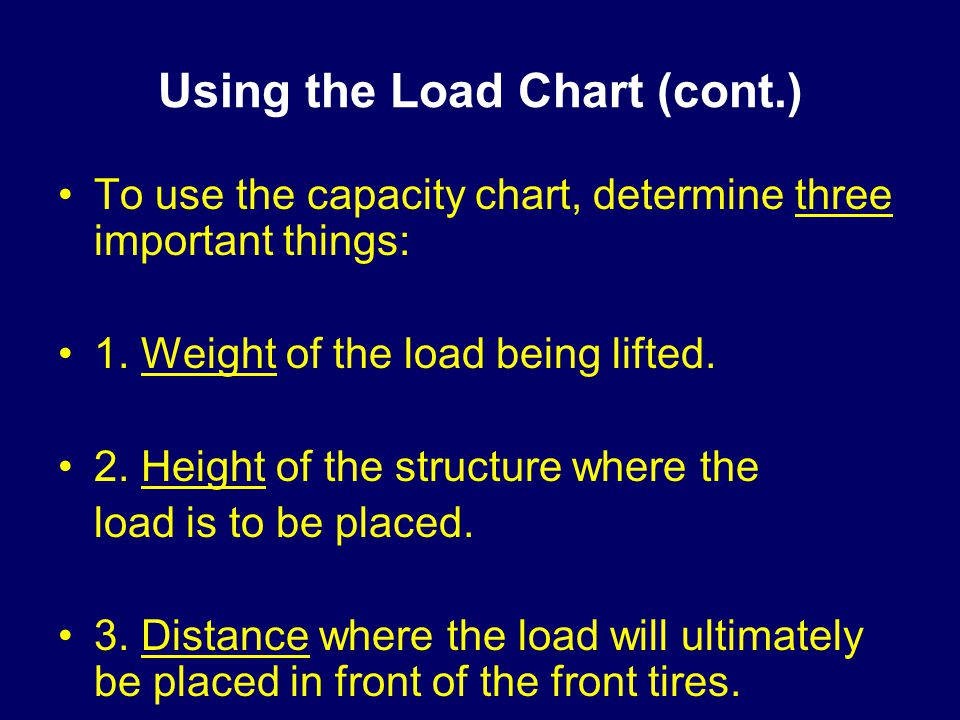 Using the Load Chart (cont.)
