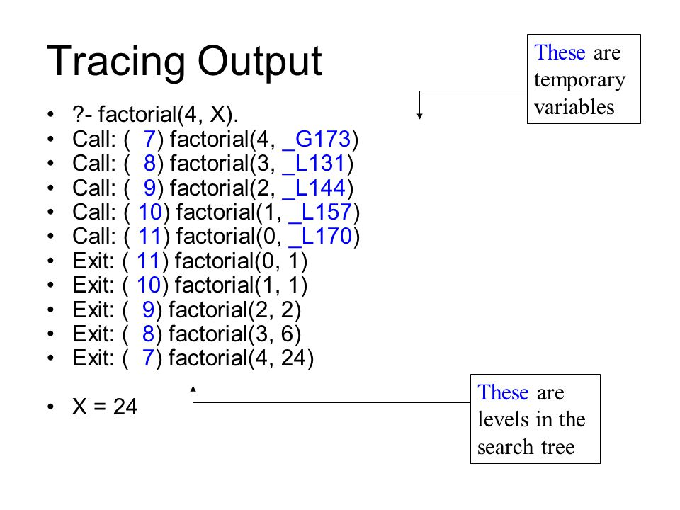 Tracing Output These are temporary variables - factorial(4, X).