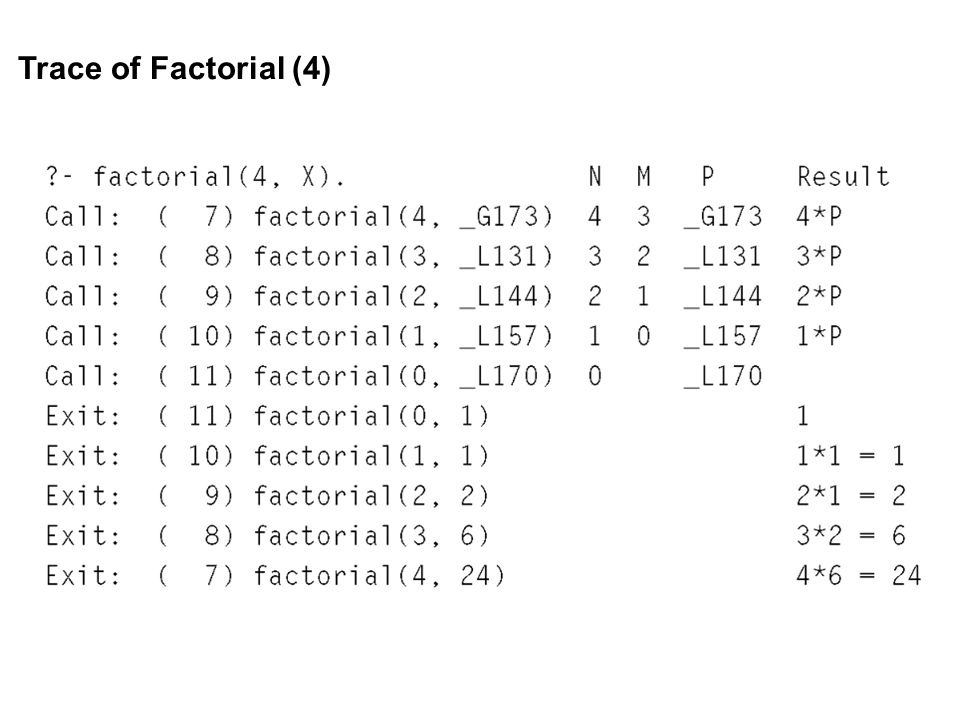 Trace of Factorial (4)