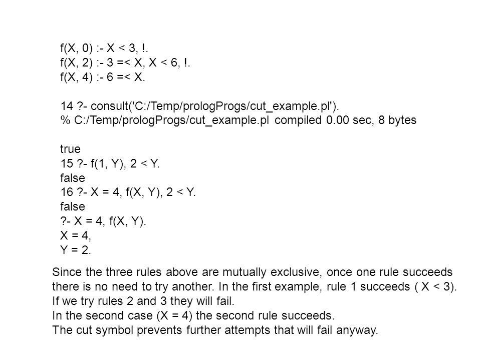 f(X, 0) :- X < 3, !. f(X, 2) :- 3 =< X, X < 6, !. f(X, 4) :- 6 =< X. 14 - consult( C:/Temp/prologProgs/cut_example.pl ).