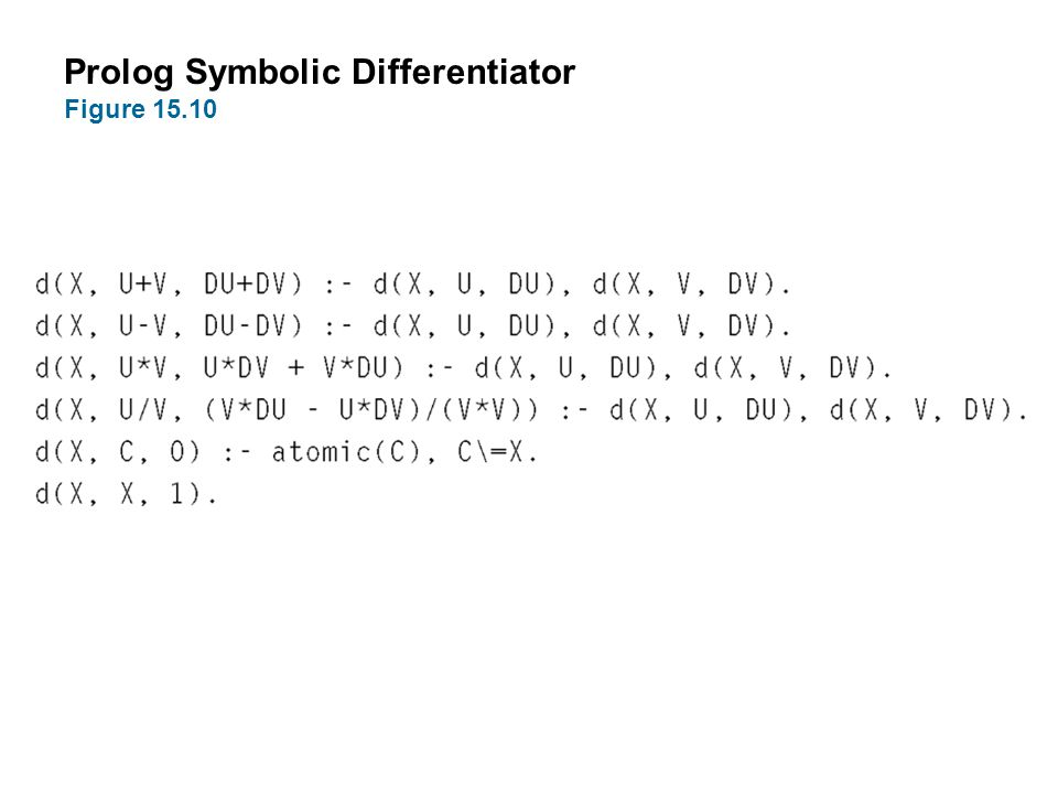 Prolog Symbolic Differentiator
