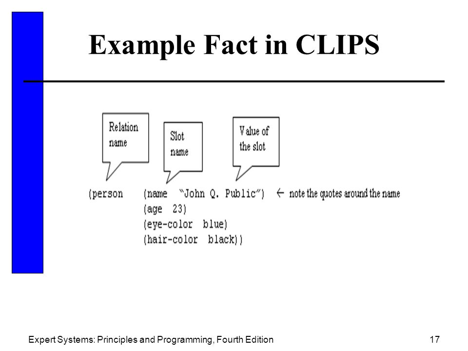 Example Fact in CLIPS Expert Systems: Principles and Programming, Fourth Edition