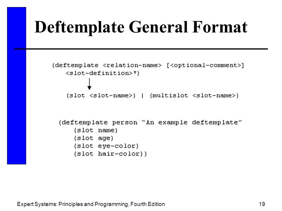 Deftemplate General Format