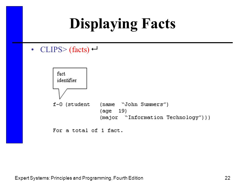 Displaying Facts CLIPS> (facts) 