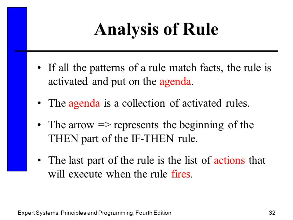 Analysis of Rule If all the patterns of a rule match facts, the rule is activated and put on the agenda.