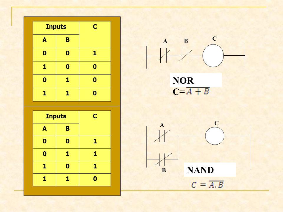 Inputs C A B 1 A B C NOR C= Inputs C A B 1 C A B NAND