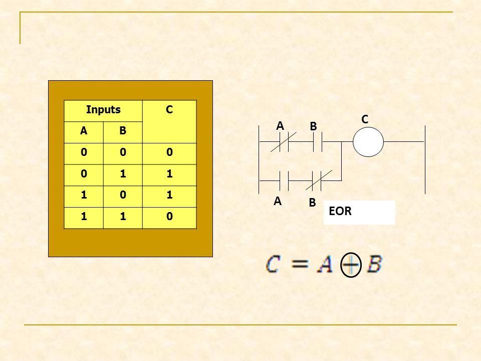 Inputs C A B 1 EOR A C B