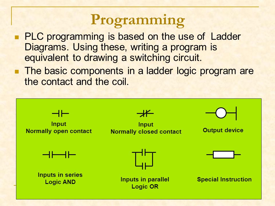 Programmable logic controller plc ppt video online download 6 normally closed contact ccuart Image collections
