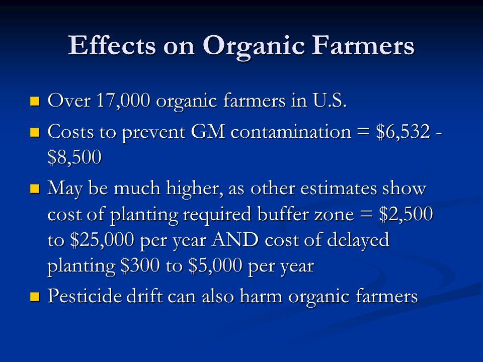 Effects on Organic Farmers