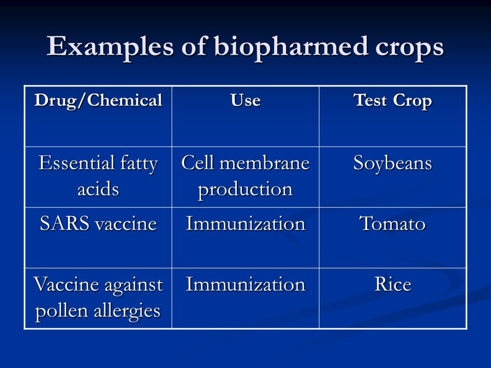 Examples of biopharmed crops