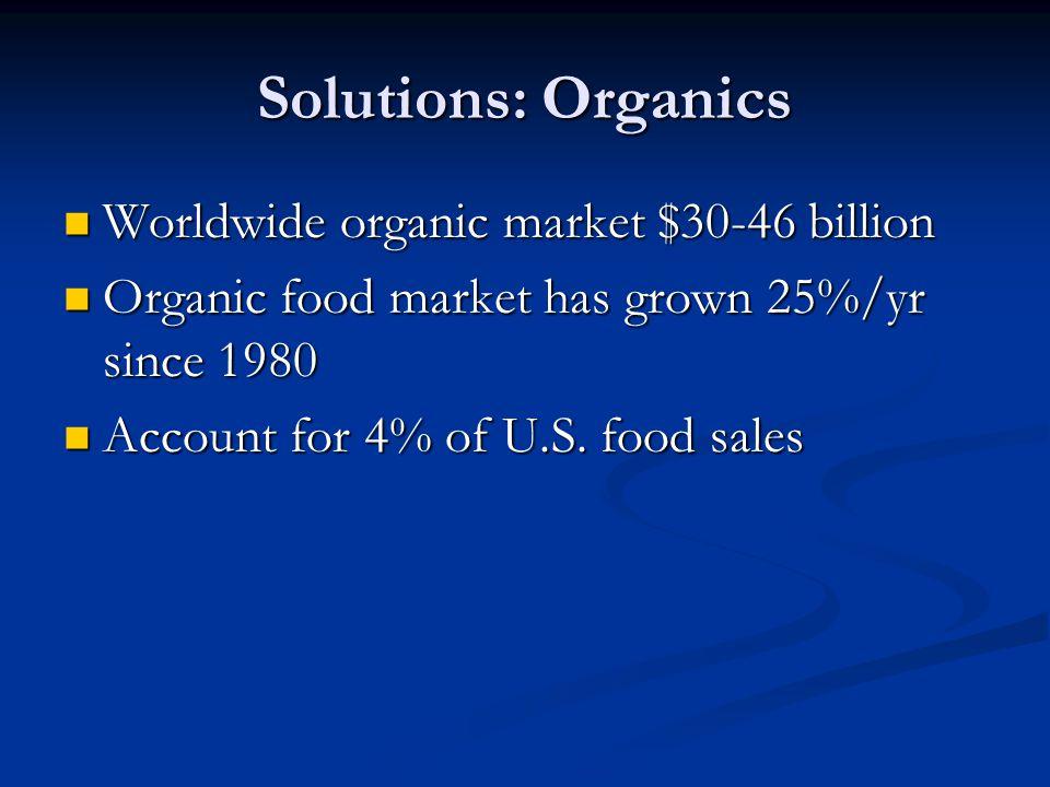Solutions: Organics Worldwide organic market $30-46 billion