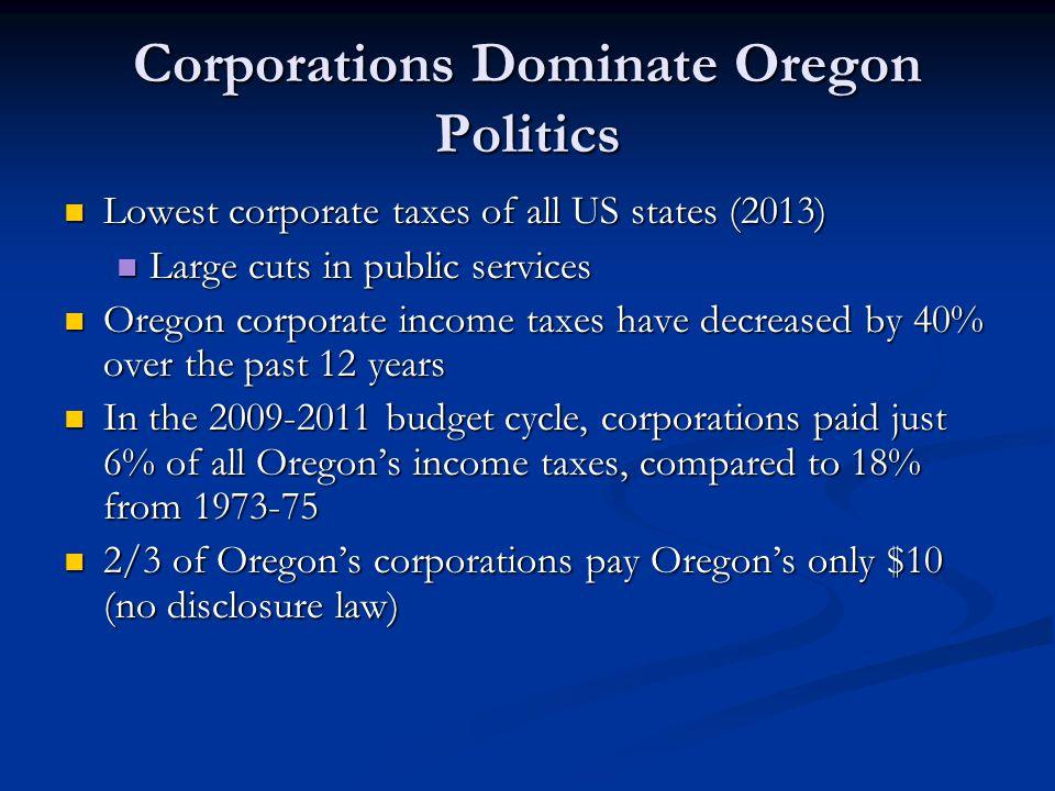 Corporations Dominate Oregon Politics