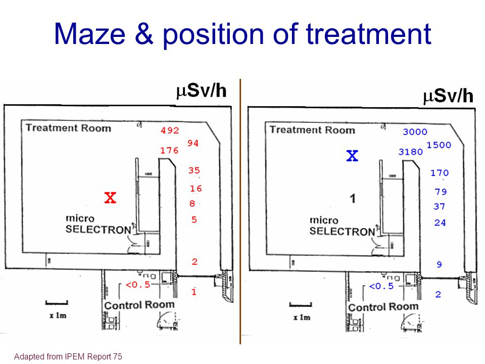 Maze & position of treatment