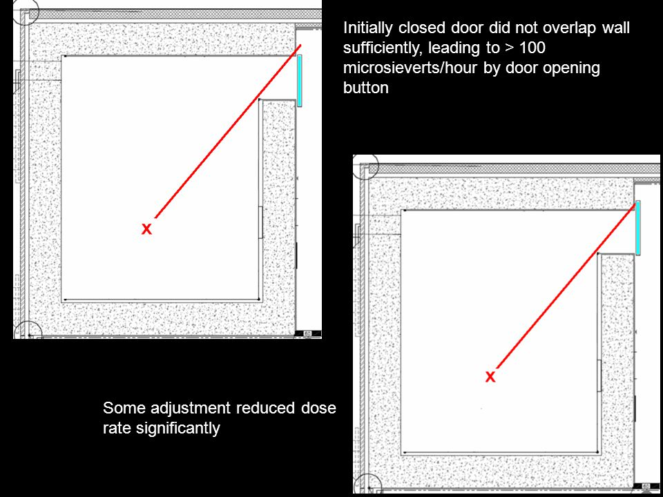 Initially closed door did not overlap wall sufficiently, leading to > 100 microsieverts/hour by door opening button