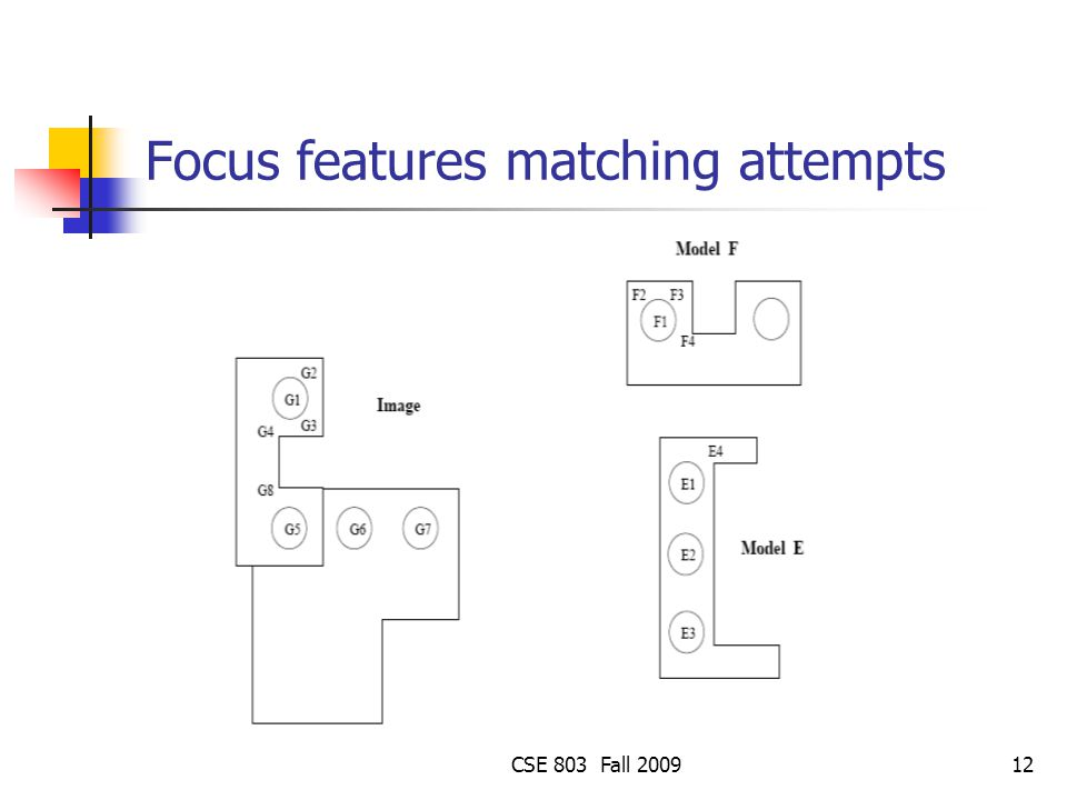 Focus features matching attempts