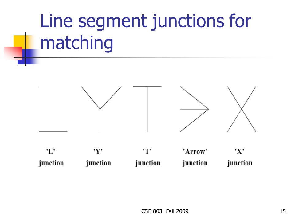 Line segment junctions for matching