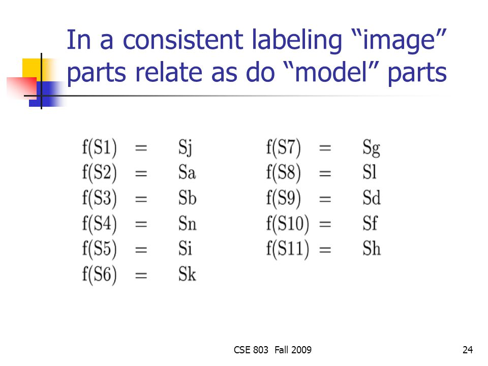 In a consistent labeling image parts relate as do model parts