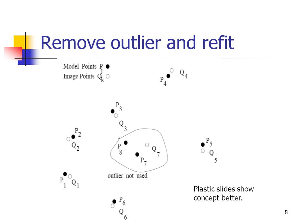 Remove outlier and refit